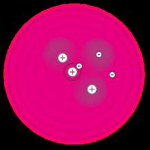 molek-plasma