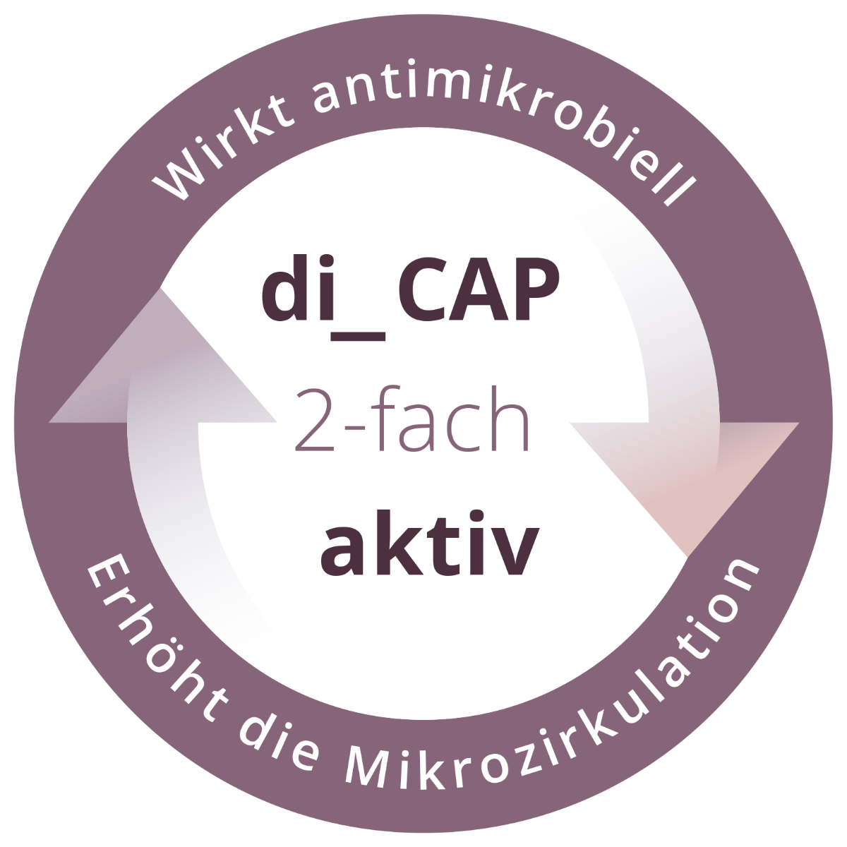 Cinogy-di_CAP-Siegel_Plasbelle_deutsch